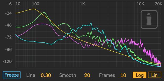 Full_Graph
